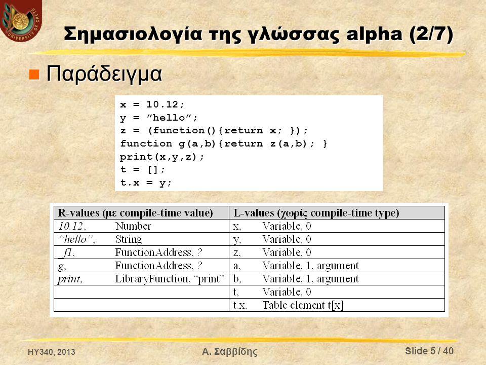 "HY340, 2013 Α. Σαββίδης Σημασιολογία της γλώσσας alpha (2/7) x = 10.12; y = ""hello""; z = (function(){return x; }); function g(a,b){return z(a,b); } pr"