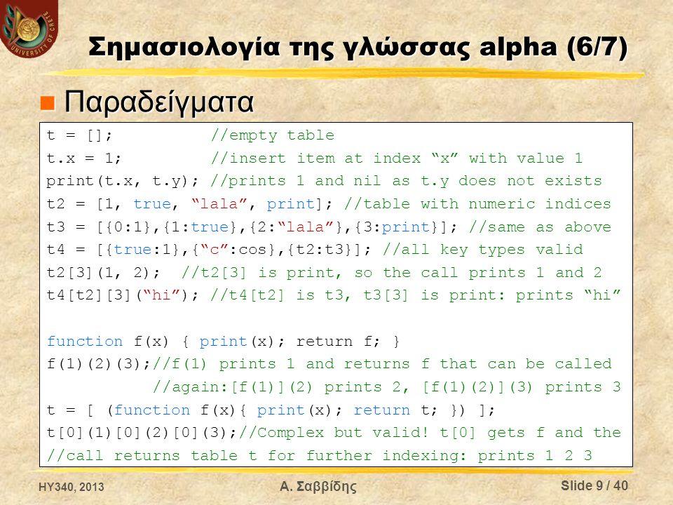 """Παραδείγματα Παραδείγματα HY340, 2013 Α. Σαββίδης Σημασιολογία της γλώσσας alpha (6/7) t = []; //empty table t.x = 1; //insert item at index """"x"""" with"""