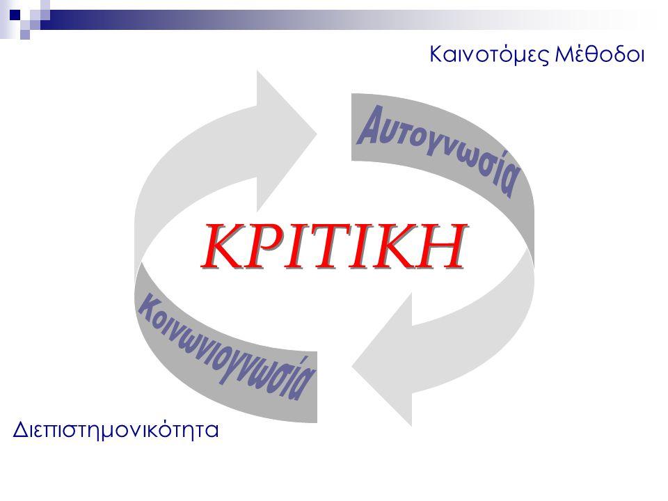 Σύγχρονες Δεξιότητες Ανάληψη ρίσκου Στρατηγικό Σχεδιασμός ενεργειών Διαπροσωπικές δεξιότητες Γνωστικές δεξιότητες Αποτελεσματικότητα