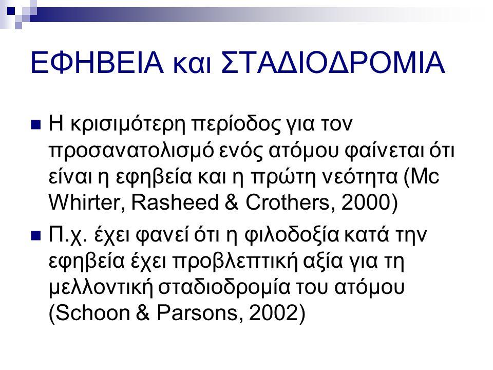 ΕΦΗΒΕΙΑ και ΣΤΑΔΙΟΔΡΟΜΙΑ Η κρισιμότερη περίοδος για τον προσανατολισμό ενός ατόμου φαίνεται ότι είναι η εφηβεία και η πρώτη νεότητα (Mc Whirter, Rasheed & Crothers, 2000) Π.χ.