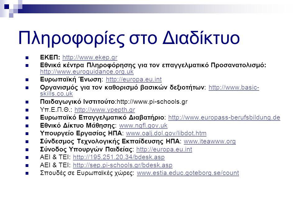 Πληροφορίες στο Διαδίκτυο ΕΚΕΠ: http://www.ekep.grhttp://www.ekep.gr Εθνικά κέντρα Πληροφόρησης για τον επαγγελματικό Προσανατολισμό: http://www.euroguidance.org.uk http://www.euroguidance.org.uk Ευρωπαϊκή Ένωση: http://europa.eu.inthttp://europa.eu.int Οργανισμός για τον καθορισμό βασικών δεξιοτήτων: http://www.basic- skills.co.ukhttp://www.basic- skills.co.uk Παιδαγωγικό Ινστιτούτο:http://www.pi-schools.gr Υπ.Ε.Π.Θ.: http://www.ypepth.grhttp://www.ypepth.gr Ευρωπαϊκό Επαγγελματικό Διαβατήριο: http://www.europass-berufsbildung.dehttp://www.europass-berufsbildung.de Εθνικό Δίκτυο Μάθησης: www.ngfl.gov.ukwww.ngfl.gov.uk Υπουργείο Εργασίας ΗΠΑ: www.oalj.dol.gov/libdot.htmwww.oalj.dol.gov/libdot.htm Σύνδεσμος Τεχνολογικής Εκπαίδευσης ΗΠΑ: www.iteawww.orgwww.iteawww.org Σύνοδος Υπουργών Παιδείας: http://europa.eu.inthttp://europa.eu.int AEI & TEI: http://195.251.20.34/bdesk.asphttp://195.251.20.34/bdesk.asp AEI & TEI: http://sep.pi-schools.gr/bdesk.asphttp://sep.pi-schools.gr/bdesk.asp Σπουδές σε Ευρωπαϊκές χώρες: www.estia.educ.goteborg.se/countwww.estia.educ.goteborg.se/count