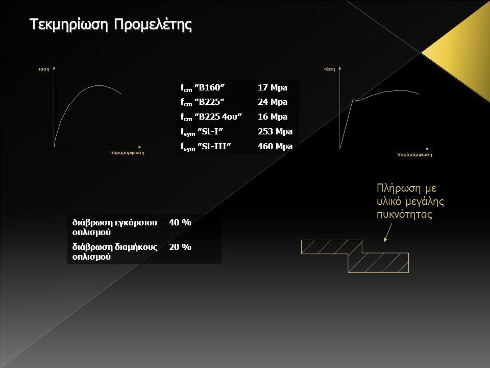 διάβρωση εγκάρσιου οπλισμού 40 % διάβρωση διαμήκους οπλισμού 20 % f cm ″B160″17 Mpa f cm ″B225″24 Mpa f cm ″B225 4ου″16 Mpa f sym ″St-I″253 Mpa f sym