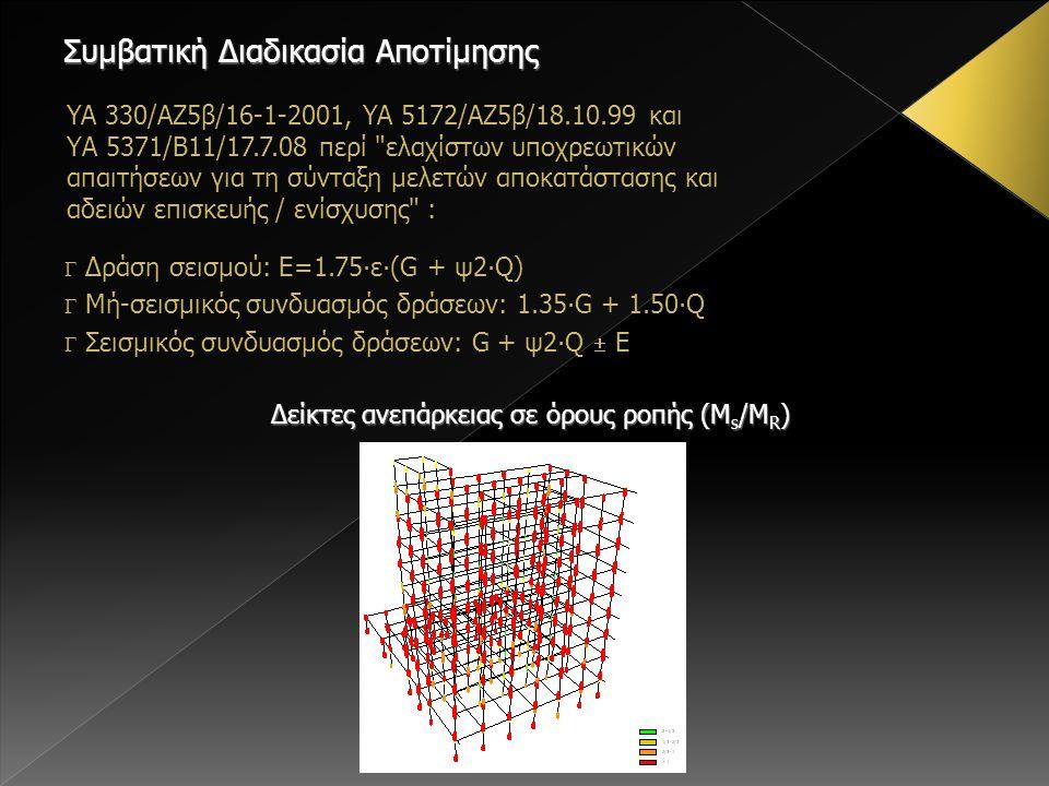 YA 330/ΑΖ5β/16-1-2001, YA 5172/ΑΖ5β/18.10.99 και ΥΑ 5371/Β11/17.7.08 περί