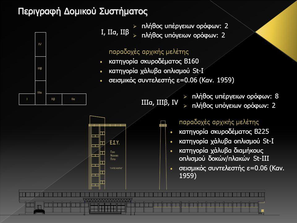  πλήθος υπέργειων ορόφων: 2  πλήθος υπόγειων ορόφων: 2 I, IIα, IΙβ  πλήθος υπόγειων ορόφων: 2 ΙΙΙα, IΙIβ, IV  πλήθος υπέργειων ορόφων: 8 παραδοχές
