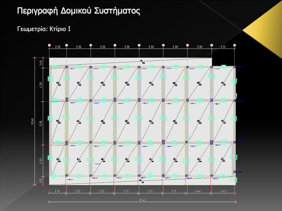 Γεωμετρία: Κτίριο Ι