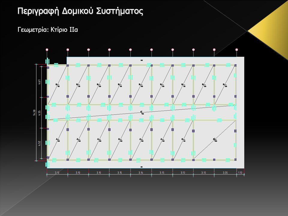 Γεωμετρία: Κτίριο ΙΙα