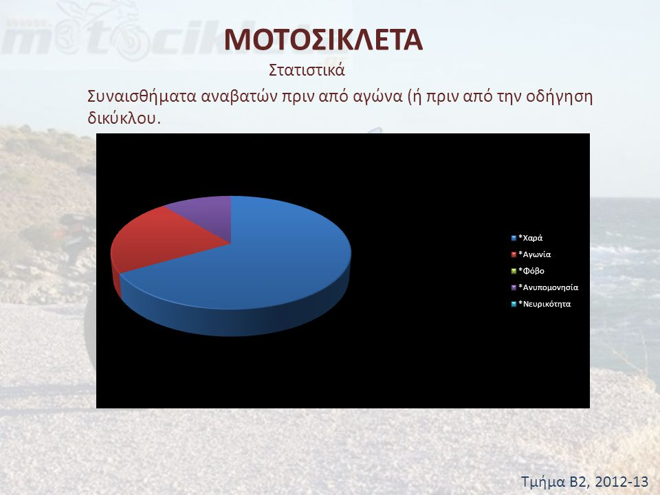 ΜΟΤΟΣΙΚΛΕΤΑ Τμήμα Β2, 2012-13 Συναισθήματα αναβατών πριν από αγώνα (ή πριν από την οδήγηση δικύκλου. Στατιστικά