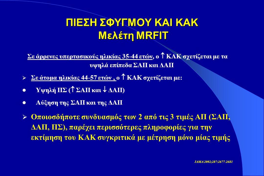 MRFIT: Επίδραση ΣΑΠ και ΔΑΠ στην θνητότητα από ΣΝ 100+90-9980-8975-7970-74<70 140-159 120-139 <120 CHD death rate per 10,000 person-years 160+ Neaton JD, Wentworth D.