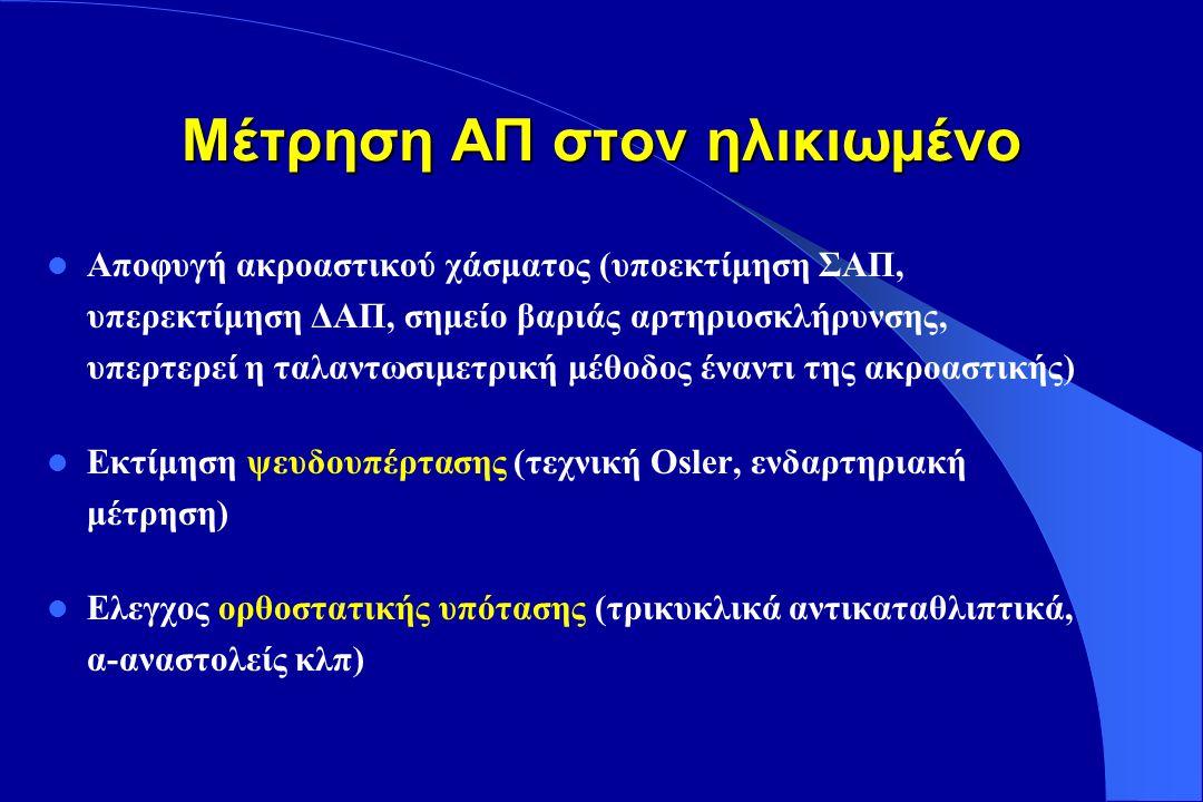 Σημεία προσοχής υπέρτασης ηλικιωμένων Πολυφαρμακία (μή στεροειδή, ψυχιατρικά) Νεφρική λειτουργία Οστεοπώρωση ΧΑΠ Διατ/χή ηλεκτρολυτών, ουρικού Διαταραχές κολποκοιλιακής αγωγιμότητος Ανικανότητα Τρόμος, άνοια, γλαύκωμα, Προστατισμός Ανεύρυσμα αορτής, βαλβιδοπάθειες