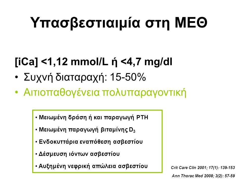 Υπασβεστιαιμία στη ΜΕΘ [iCa] <1,12 mmol/L ή <4,7 mg/dl Συχνή διαταραχή: 15-50% Αιτιοπαθογένεια πολυπαραγοντική Μειωμένη δράση ή και παραγωγή PTH Μειωμ