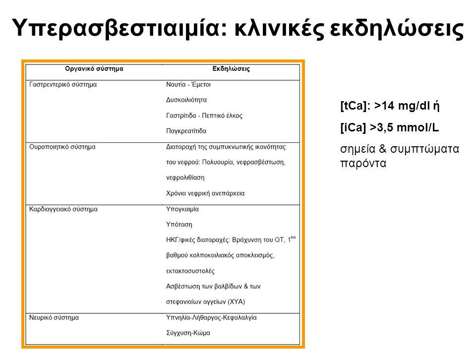 Υπερασβεστιαιμία: κλινικές εκδηλώσεις [tCa]: >14 mg/dl ή [iCa] >3,5 mmol/L σημεία & συμπτώματα παρόντα