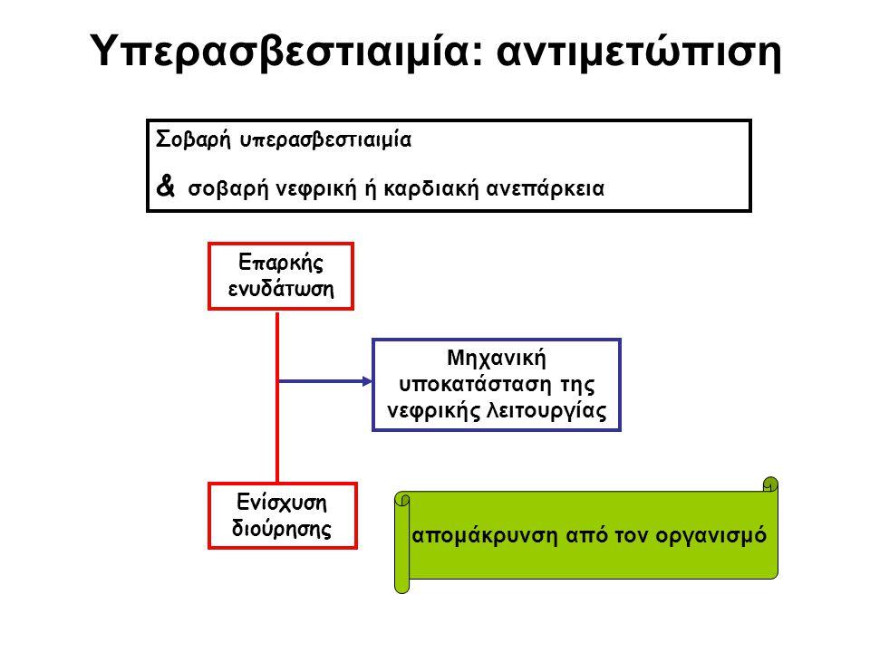 Yπερασβεστιαιμία: αντιμετώπιση Σοβαρή υπερασβεστιαιμία & σοβαρή νεφρική ή καρδιακή ανεπάρκεια Μηχανική υποκατάσταση της νεφρικής λειτουργίας Επαρκής ε