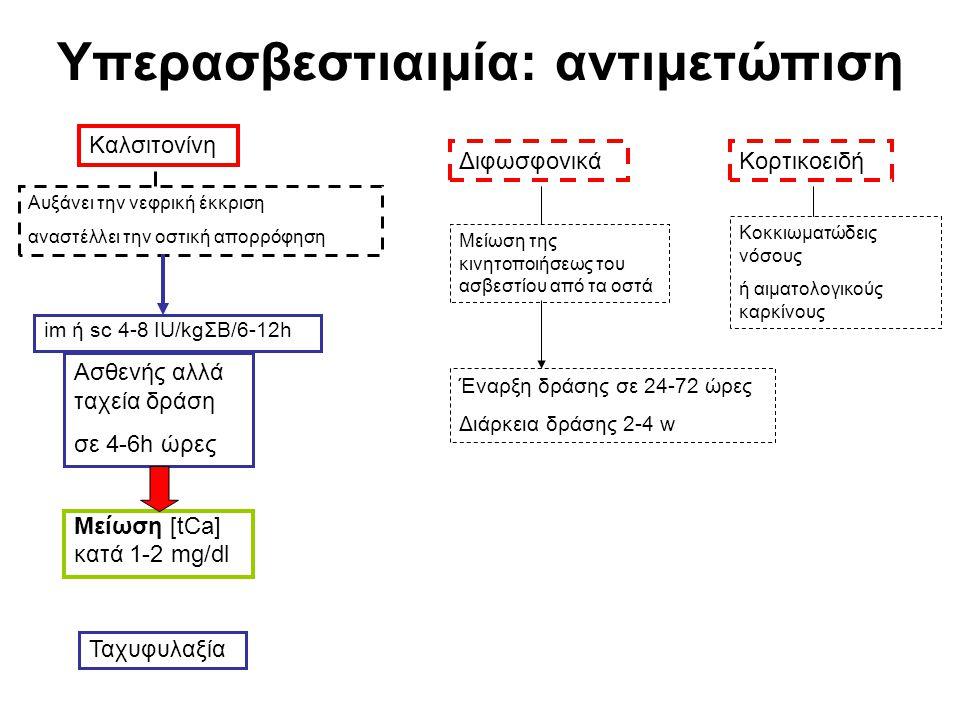 Yπερασβεστιαιμία: αντιμετώπιση Καλσιτονίνη ΔιφωσφονικάΚορτικοειδή im ή sc 4-8 IU/kgΣΒ/6-12h Μείωση της κινητοποιήσεως του ασβεστίου από τα οστά Κοκκιω