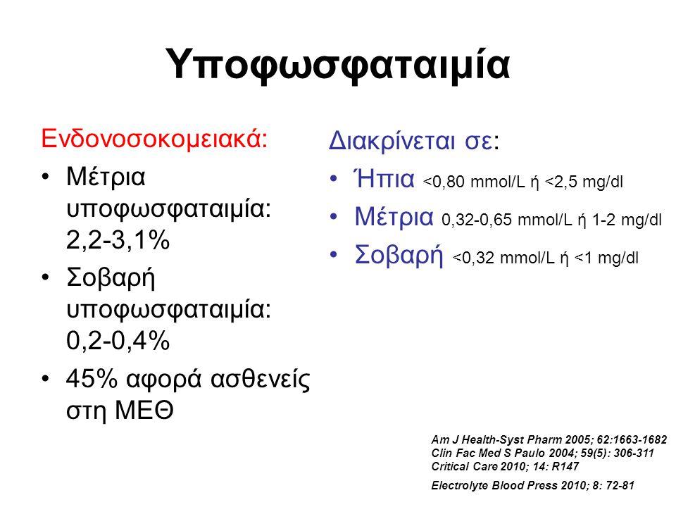 Υποφωσφαταιμία Ενδονοσοκομειακά: Μέτρια υποφωσφαταιμία: 2,2-3,1% Σοβαρή υποφωσφαταιμία: 0,2-0,4% 45% αφορά ασθενείς στη ΜΕΘ Διακρίνεται σε: Ήπια <0,80