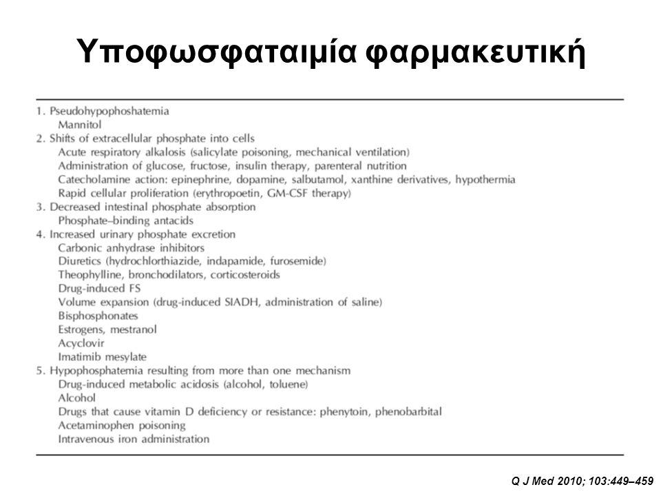 Υποφωσφαταιμία φαρμακευτική Q J Med 2010; 103:449–459 ααααααααααα