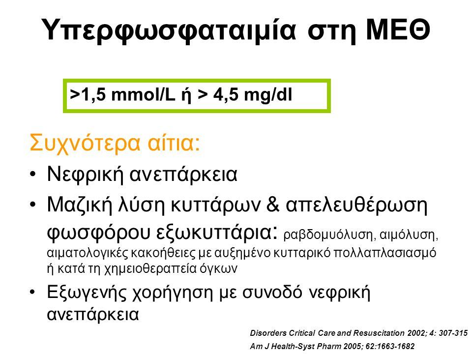 Υπερφωσφαταιμία στη ΜΕΘ Συχνότερα αίτια: Νεφρική ανεπάρκεια Μαζική λύση κυττάρων & απελευθέρωση φωσφόρου εξωκυττάρια : ραβδομυόλυση, αιμόλυση, αιματολ