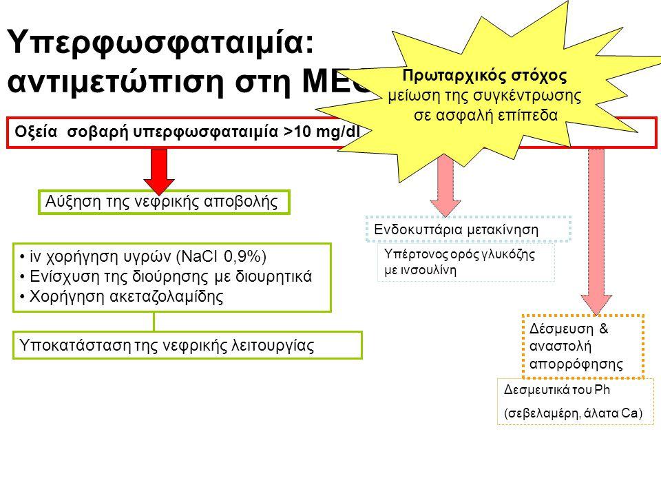 Υπερφωσφαταιμία: αντιμετώπιση στη ΜΕΘ Οξεία σοβαρή υπερφωσφαταιμία >10 mg/dl Αύξηση της νεφρικής αποβολής iv χορήγηση υγρών (NaCI 0,9%) Ενίσχυση της δ