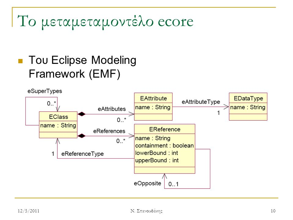 Το μεταμεταμοντέλο ecore Του Eclipse Modeling Framework (EMF) 12/5/2011 Ν. Σπανουδάκης 10