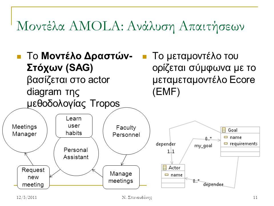 Μοντέλα AMOLA: Ανάλυση Απαιτήσεων Το Μοντέλο Δραστών- Στόχων (SAG) βασίζεται στο actor diagram της μεθοδολογίας Tropos Το μεταμοντέλο του ορίζεται σύμ