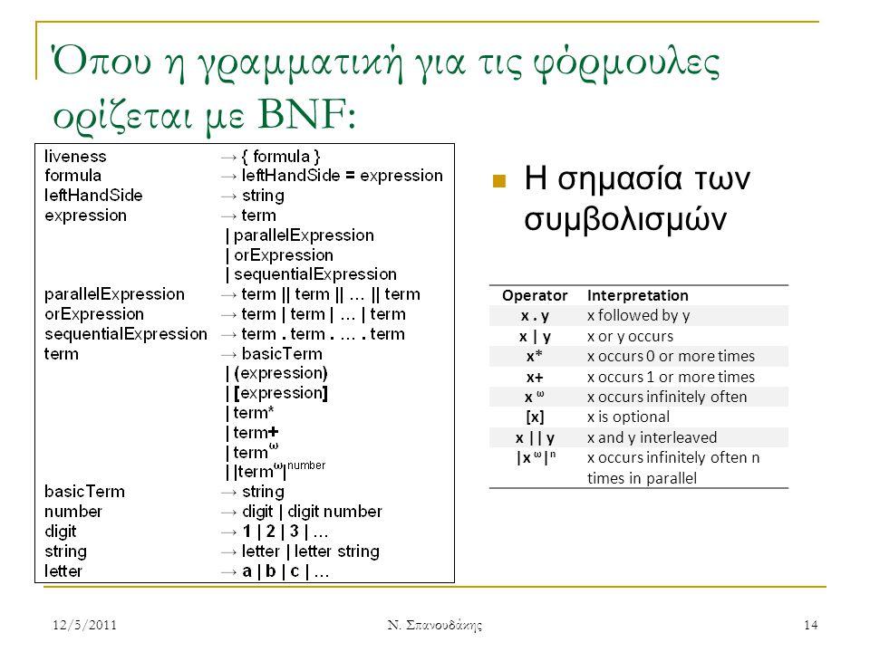 Όπου η γραμματική για τις φόρμουλες ορίζεται με BNF: Η σημασία των συμβολισμών 12/5/2011 Ν. Σπανουδάκης 14 OperatorInterpretation x. yx followed by y