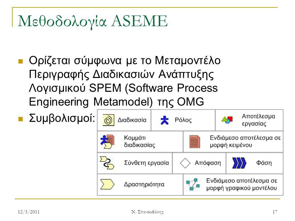 Μεθοδολογία ASEME Ορίζεται σύμφωνα με το Μεταμοντέλο Περιγραφής Διαδικασιών Ανάπτυξης Λογισμικού SPEM (Software Process Engineering Metamodel) της OMG