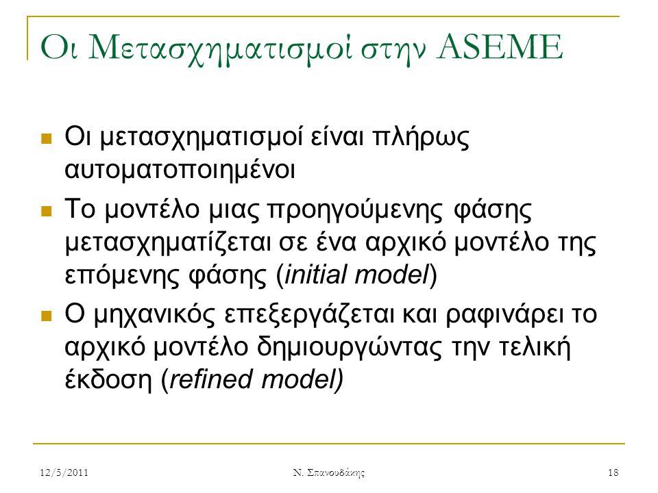 Οι Μετασχηματισμοί στην ASEME Οι μετασχηματισμοί είναι πλήρως αυτοματοποιημένοι Το μοντέλο μιας προηγούμενης φάσης μετασχηματίζεται σε ένα αρχικό μοντ