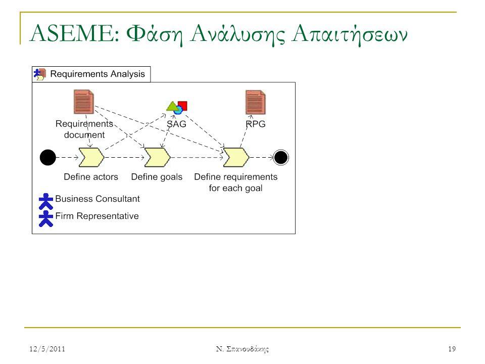 ASEME: Φάση Ανάλυσης Απαιτήσεων 12/5/2011 Ν. Σπανουδάκης 19