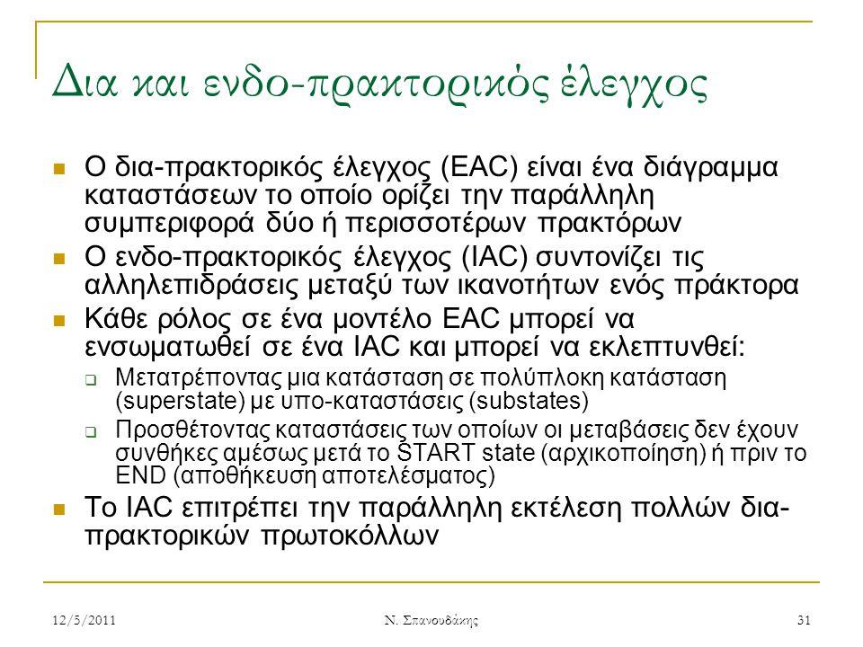 Δια και ενδο-πρακτορικός έλεγχος Ο δια-πρακτορικός έλεγχος (EAC) είναι ένα διάγραμμα καταστάσεων το οποίο ορίζει την παράλληλη συμπεριφορά δύο ή περισ