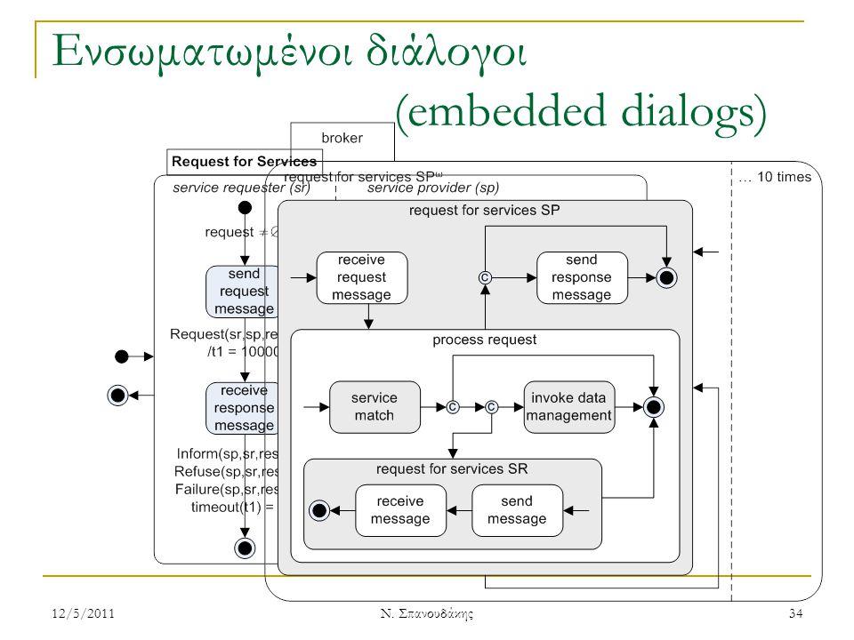 Ενσωματωμένοι διάλογοι (embedded dialogs) 12/5/201134 Ν. Σπανουδάκης
