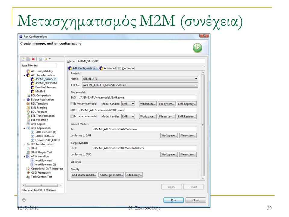 Μετασχηματισμός M2M (συνέχεια) 12/5/201139 Ν. Σπανουδάκης