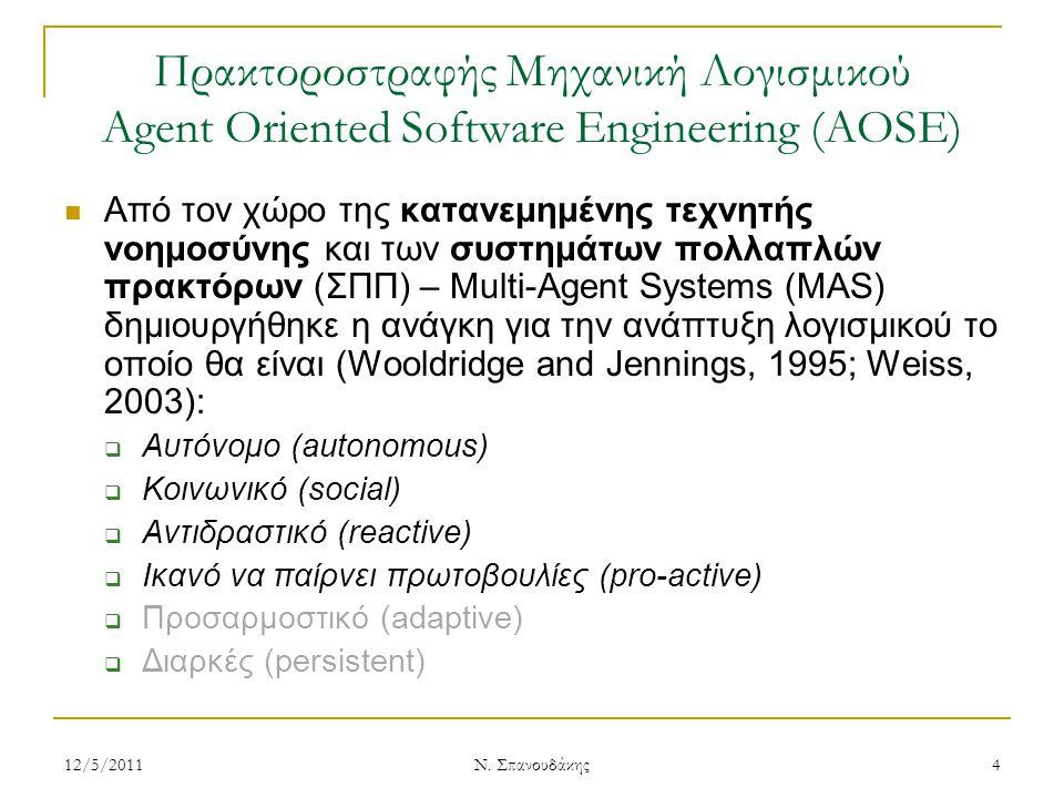 Οι πιο γνωστές μεθοδολογίες AOSE The Gaia Methodology (Wooldridge et al., 2000) Agent UML (Odell et al., 2000) Multi-agent Systems Engineering (Deloach et al., 2001) PASSI (Burrafato and Cossentino, 2002) Prometheus (Padgham and Winikoff, 2003) Tropos (Bresciani et al., 2004) ADELFE, Ingenias, … 12/5/20115 Ν.