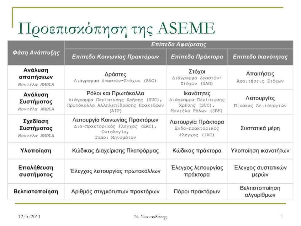 Οι Μετασχηματισμοί στην ASEME Οι μετασχηματισμοί είναι πλήρως αυτοματοποιημένοι Το μοντέλο μιας προηγούμενης φάσης μετασχηματίζεται σε ένα αρχικό μοντέλο της επόμενης φάσης (initial model) Ο μηχανικός επεξεργάζεται και ραφινάρει το αρχικό μοντέλο δημιουργώντας την τελική έκδοση (refined model) 12/5/201118 Ν.