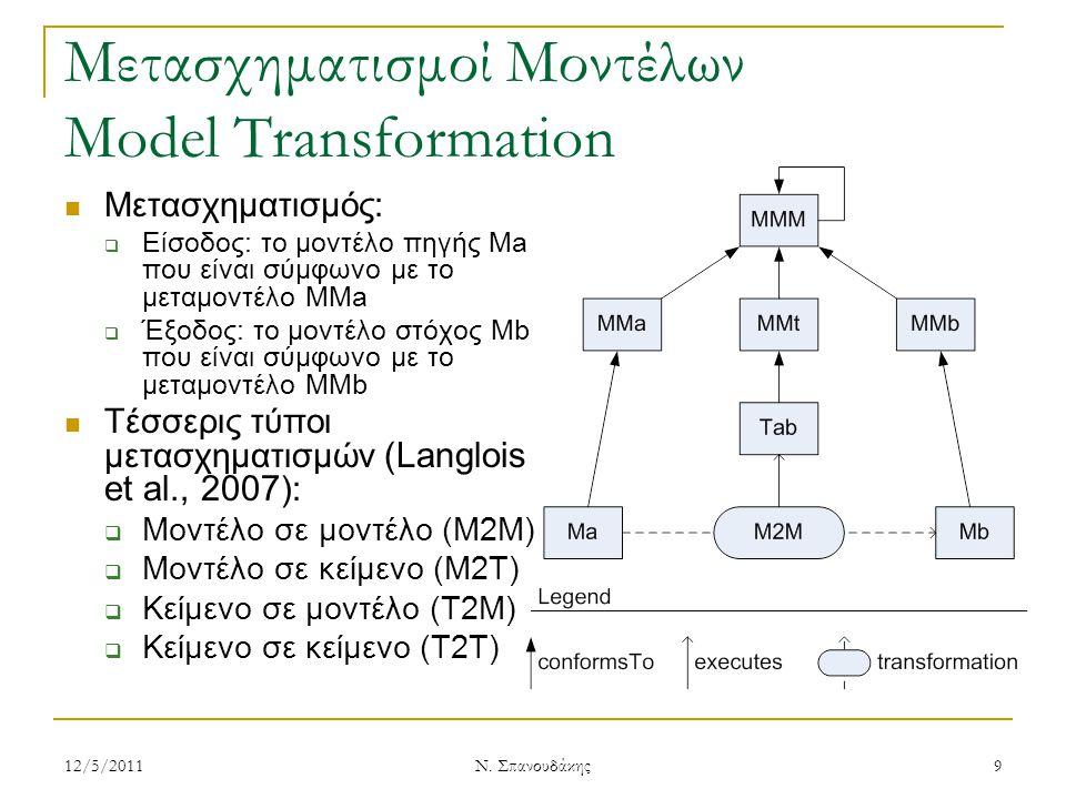 Μετασχηματισμοί Μοντέλων Model Transformation Μετασχηματισμός:  Είσοδος: το μοντέλο πηγής Ma που είναι σύμφωνο με το μεταμοντέλο MMa  Έξοδος: το μον