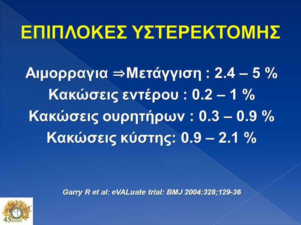 Αιμορραγια ⇒ Μετάγγιση : 2.4 – 5 % Κακώσεις εντέρου : 0.2 – 1 % Κακώσεις ουρητήρων : 0.3 – 0.9 % Κακώσεις κύστης: 0.9 – 2.1 % Garry R et al: eVALuate