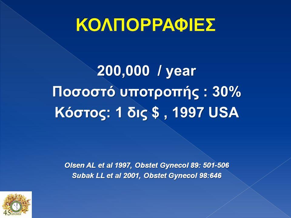200,000 / year Ποσοστό υποτροπής : 30% Κόστος: 1 δις $, 1997 USA Olsen AL et al 1997, Obstet Gynecol 89: 501-506 Subak LL et al 2001, Obstet Gynecol 9