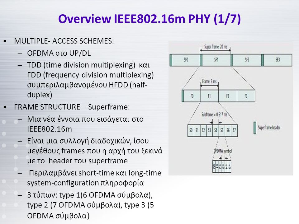 Overview IEEE802.16m PHY (1/7) MULTIPLE- ACCESS SCHEMES: – OFDMA στο UP/DL – TDD (time division multiplexing) και FDD (frequency division multiplexing