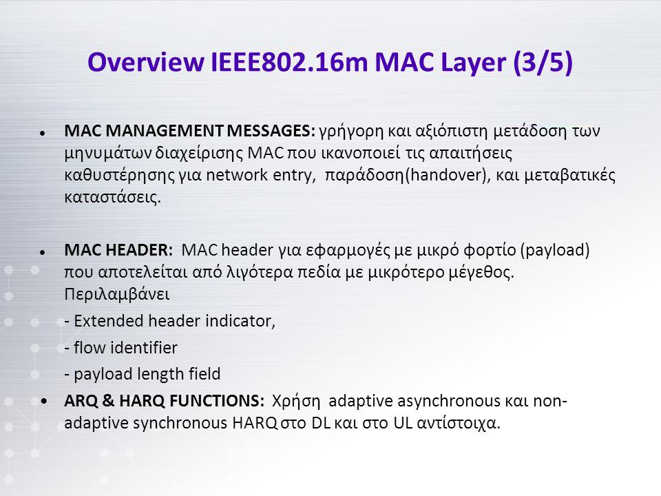 Overview IEEE802.16m MAC Layer (3/5) MAC MANAGEMENT MESSAGES: γρήγορη και αξιόπιστη μετάδοση των μηνυμάτων διαχείρισης MAC που ικανοποιεί τις απαιτήσεις καθυστέρησης για network entry, παράδοση(handover), και μεταβατικές καταστάσεις.