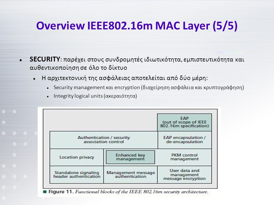 Overview IEEE802.16m MAC Layer (5/5) SECURITY : παρέχει στους συνδρομητές ιδιωτικότητα, εμπιστευτικότητα και αυθεντικοποίηση σε όλο το δίκτυο Η αρχιτεκτονική της ασφάλειας αποτελείται από δύο μέρη: Security management και encryption (διαχείρηση ασφάλεια και κρυπτογράφηση) Integrity logical units (ακεραιότητα)