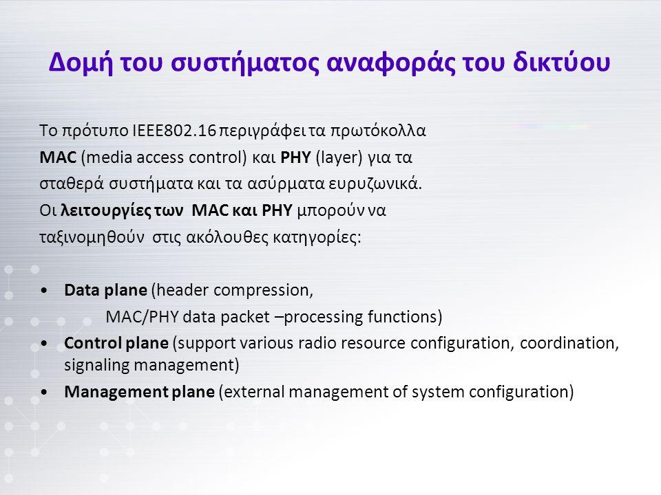 Δομή του συστήματος αναφοράς του δικτύου Το πρότυπο ΙΕΕΕ802.16 περιγράφει τα πρωτόκολλα MAC (media access control) και PHY (layer) για τα σταθερά συστήματα και τα ασύρματα ευρυζωνικά.