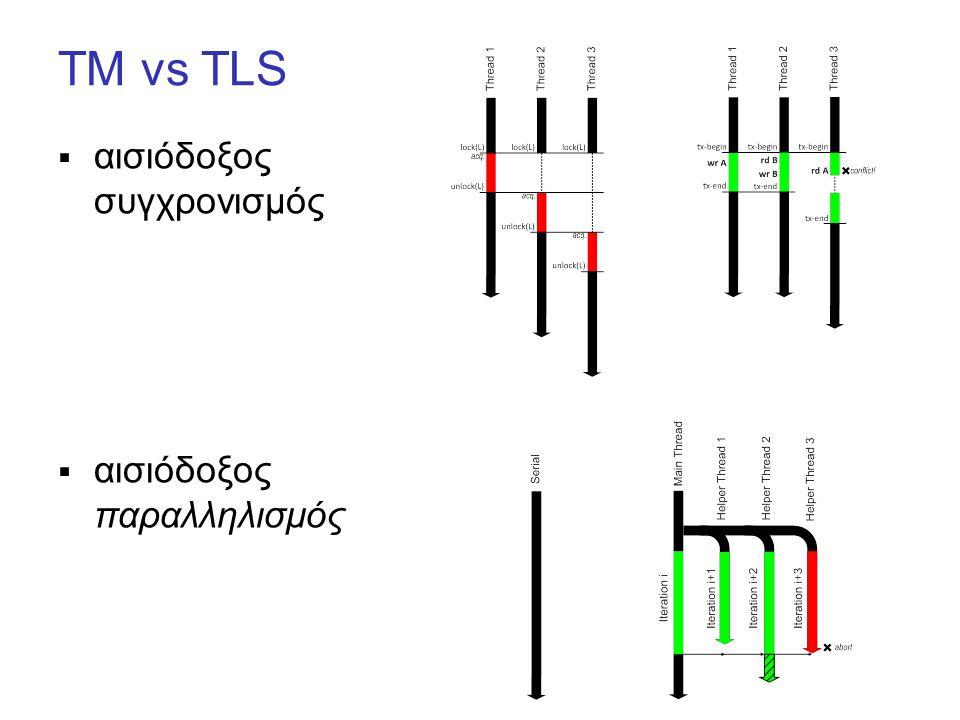 TM vs TLS  αισιόδοξος συγχρονισμός  αισιόδοξος παραλληλισμός