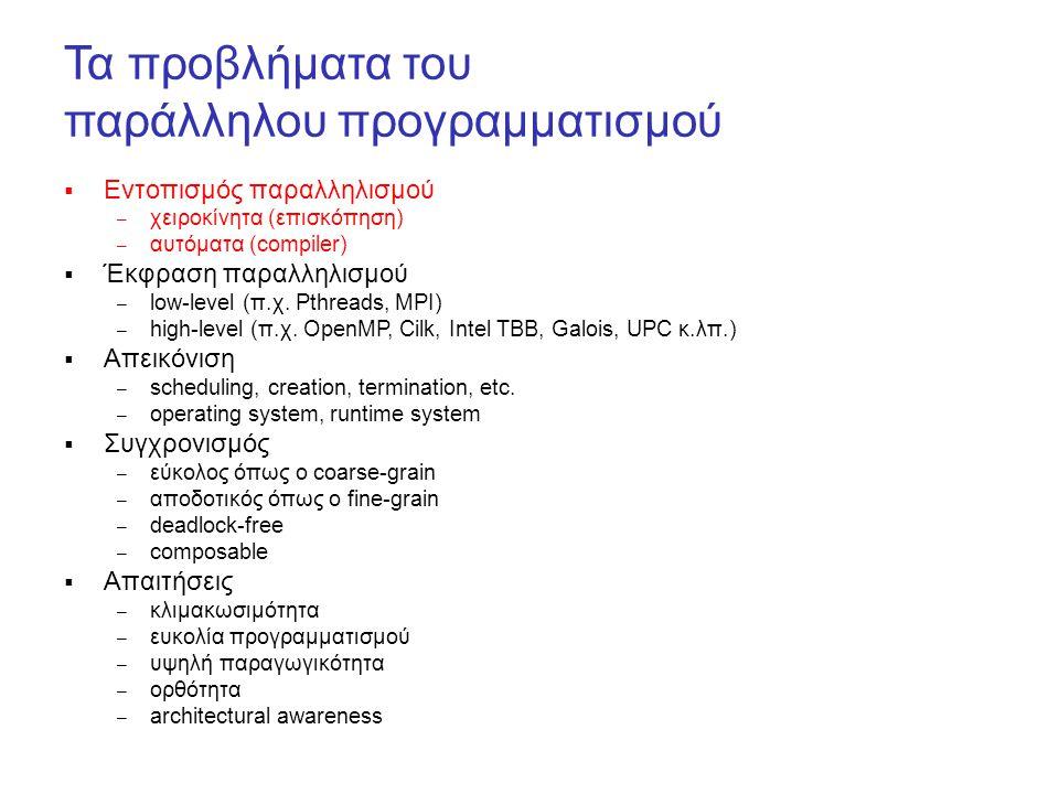 Τα προβλήματα του παράλληλου προγραμματισμού  Εντοπισμός παραλληλισμού – χειροκίνητα (επισκόπηση) – αυτόματα (compiler)  Έκφραση παραλληλισμού – low