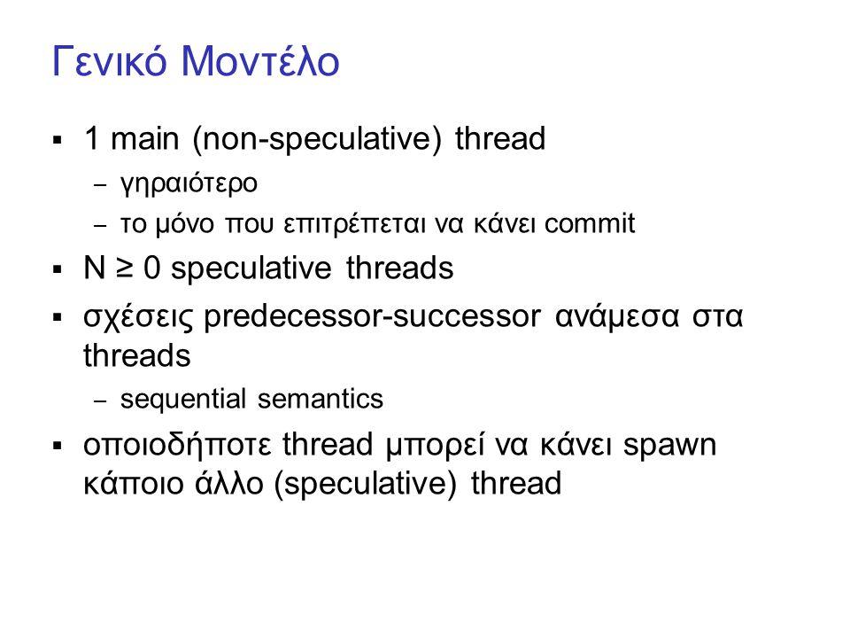 Γενικό Μοντέλο  1 main (non-speculative) thread – γηραιότερο – το μόνο που επιτρέπεται να κάνει commit  N ≥ 0 speculative threads  σχέσεις predeces