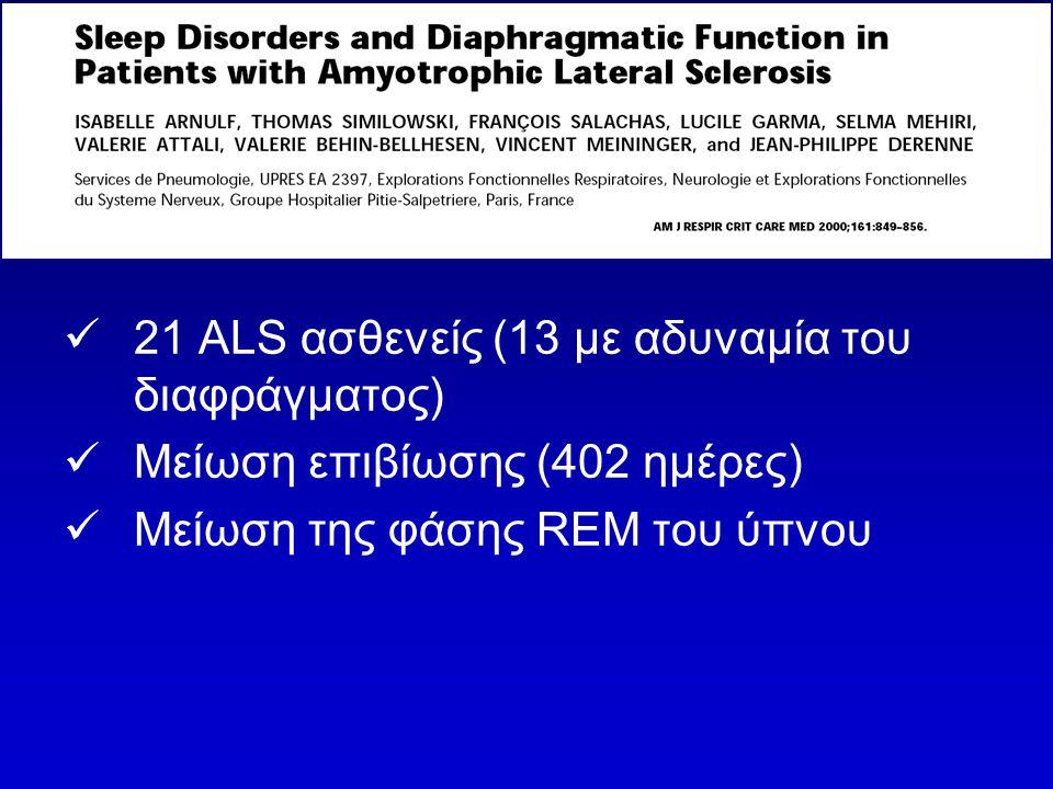 21 ALS ασθενείς (13 με αδυναμία του διαφράγματος) Μείωση επιβίωσης (402 ημέρες) Μείωση της φάσης REM του ύπνου
