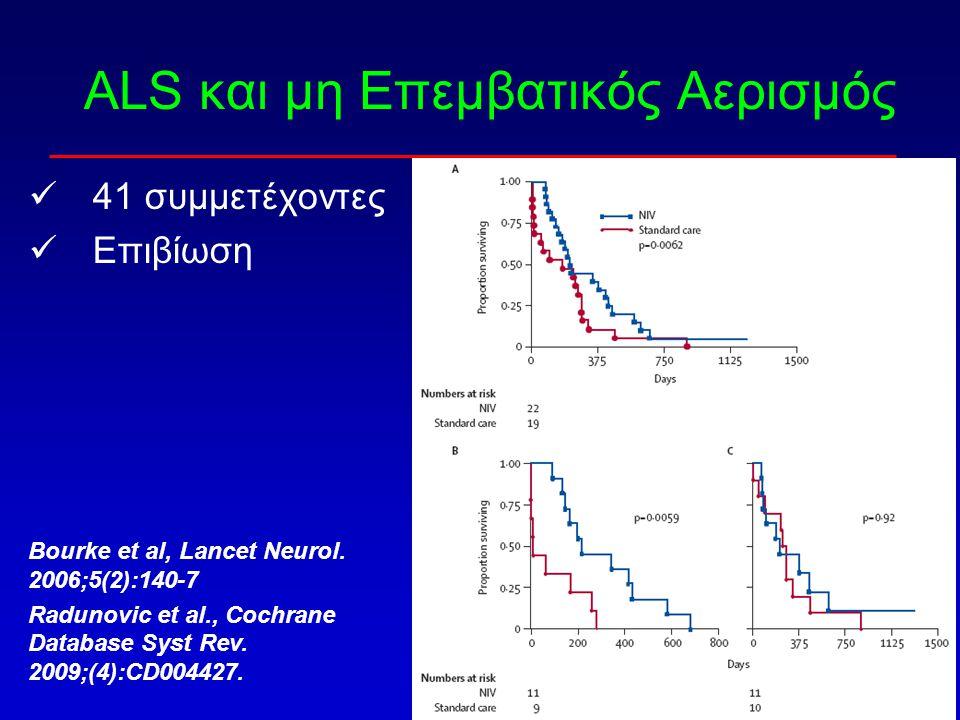 ALS και μη Επεμβατικός Αερισμός 41 συμμετέχοντες Επιβίωση Bourke et al, Lancet Neurol. 2006;5(2):140-7 Radunovic et al., Cochrane Database Syst Rev. 2