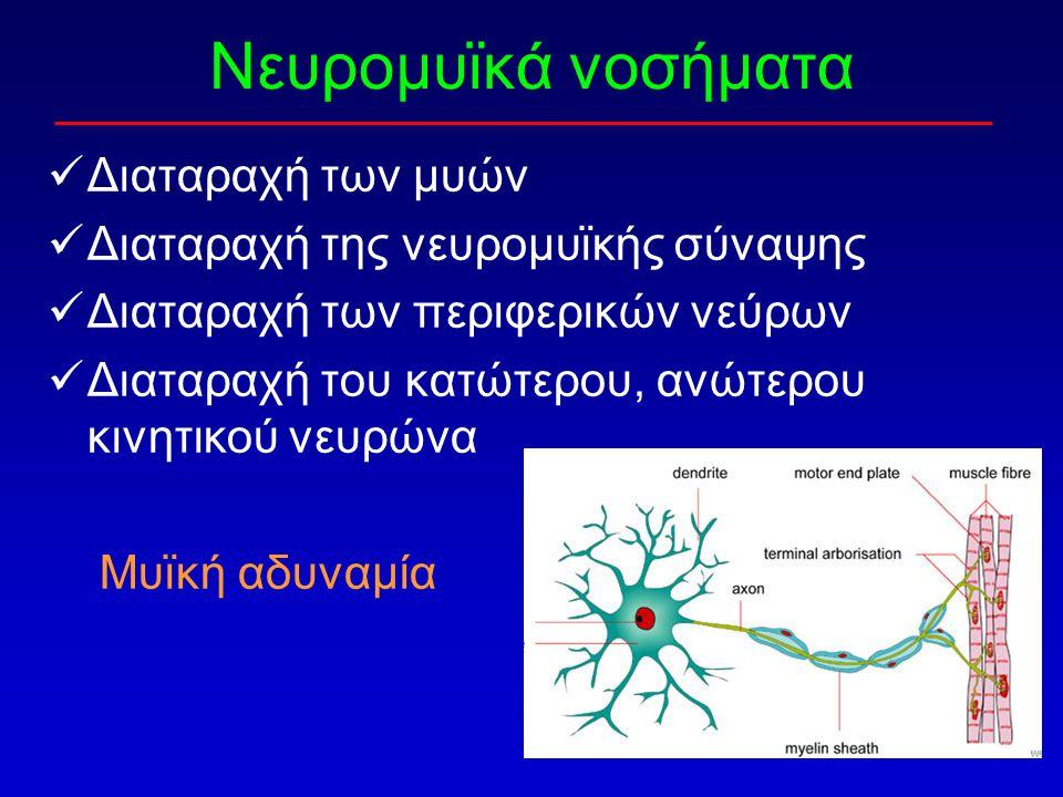 Νευρομυϊκά νοσήματα Διαταραχή των μυών Διαταραχή της νευρομυϊκής σύναψης Διαταραχή των περιφερικών νεύρων Διαταραχή του κατώτερου, ανώτερου κινητικού