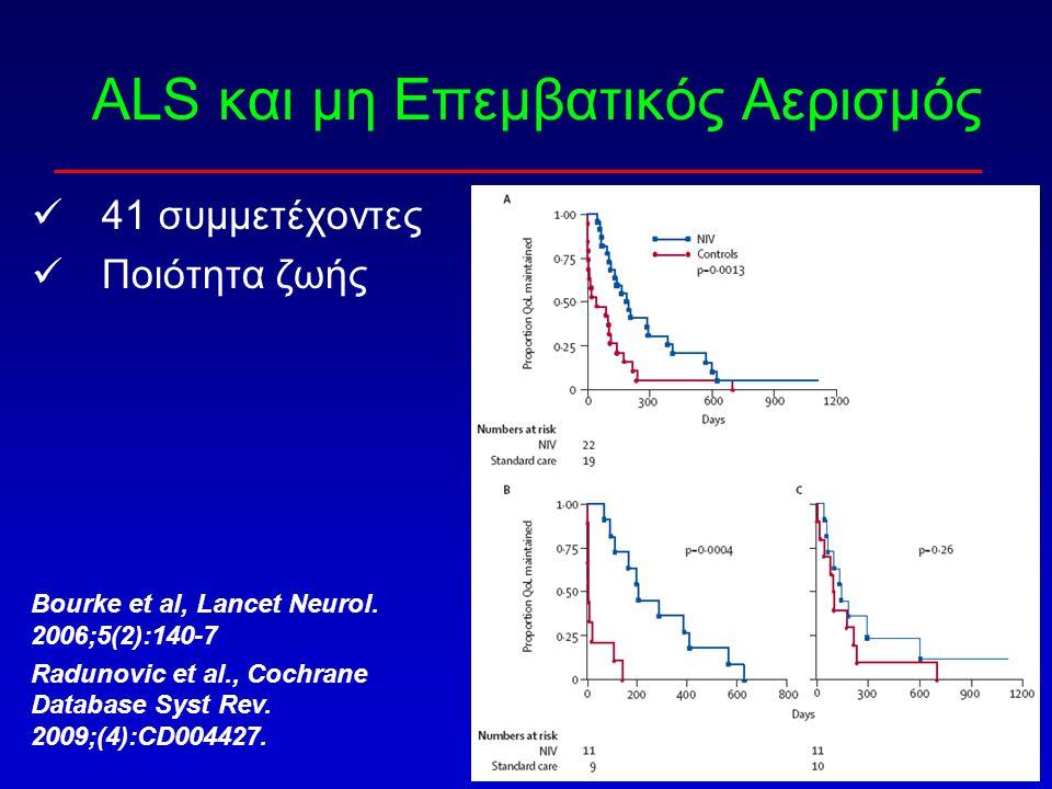 ALS και μη Επεμβατικός Αερισμός 41 συμμετέχοντες Ποιότητα ζωής Bourke et al, Lancet Neurol. 2006;5(2):140-7 Radunovic et al., Cochrane Database Syst R