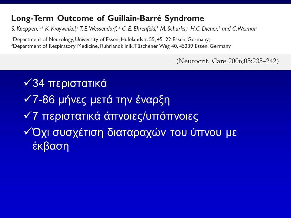 Οξεία απομυελινωτική πολυνευροπάθεια και ύπνος 34 περιστατικά 7-86 μήνες μετά την έναρξη 7 περιστατικά άπνοιες/υπόπνοιες Όχι συσχέτιση διαταραχών του