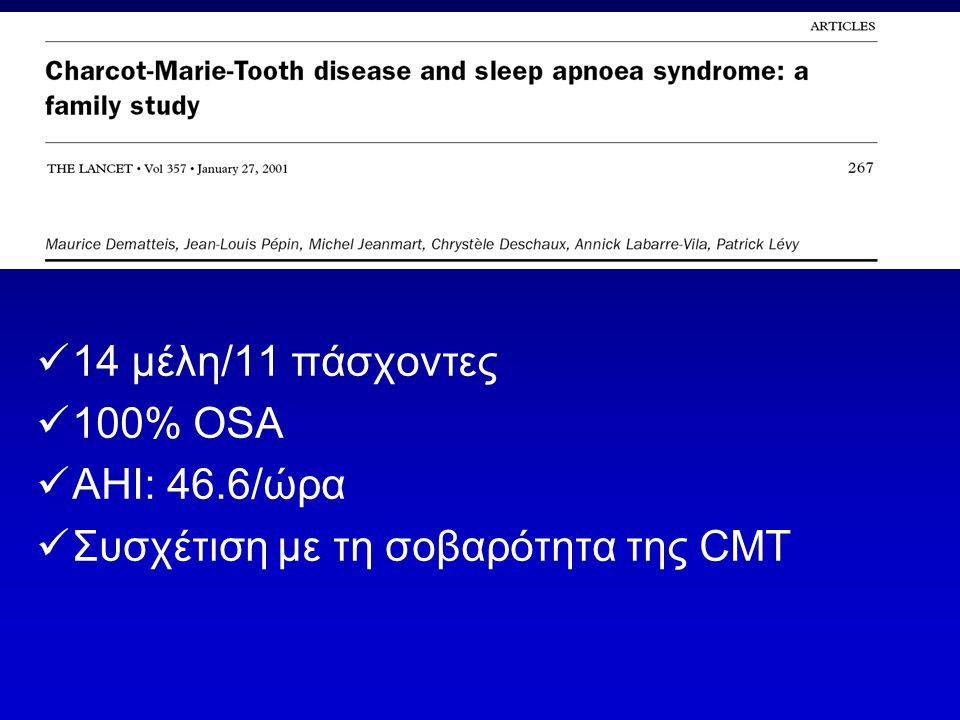 Charcot-Marie-Tooth και διαταραχές ύπνου 14 μέλη/11 πάσχοντες 100% OSA AHI: 46.6/ώρα Συσχέτιση με τη σοβαρότητα της CMT