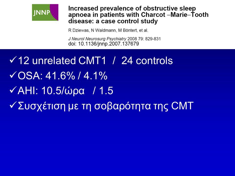 Charcot-Marie-Tooth και διαταραχές ύπνου 12 unrelated CMT1 / 24 controls OSA: 41.6% / 4.1% AHI: 10.5/ώρα / 1.5 Συσχέτιση με τη σοβαρότητα της CMT