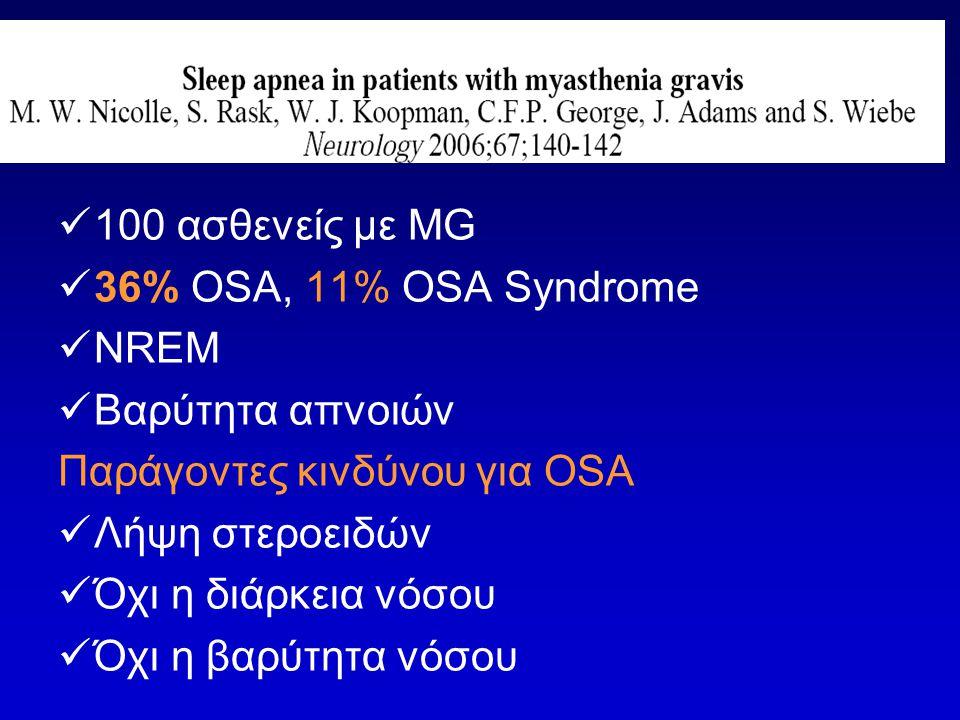 Μυασθένεια και διαταραχές ύπνου 100 ασθενείς με MG 36% OSA, 11% OSA Syndrome NREM Βαρύτητα απνοιών Παράγοντες κινδύνου για OSA Λήψη στεροειδών Όχι η δ